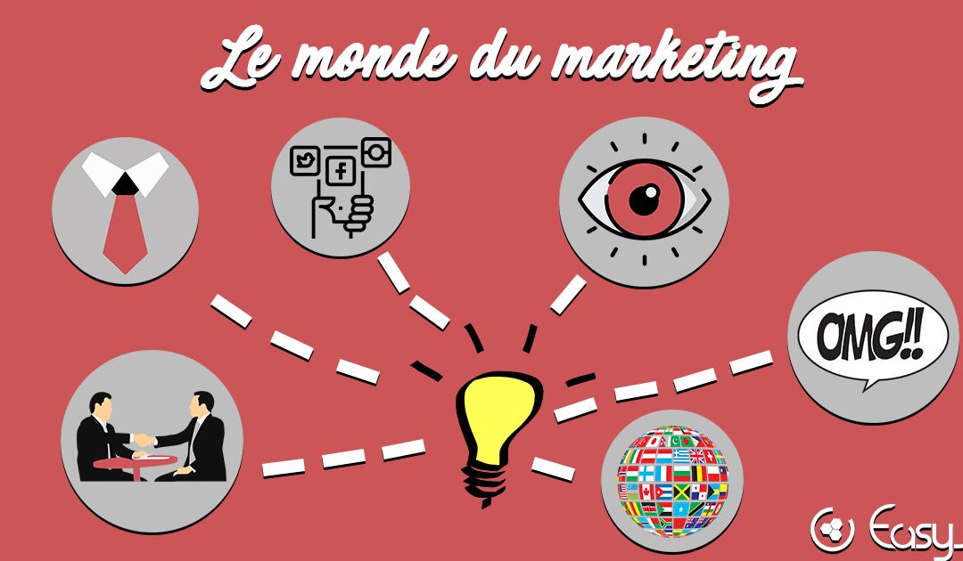 Le monde du marketing